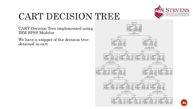 decision tree for west abbey winery View notes - freemark abbey winery - precisiontree model from rm 357 at  university of texas (12900 bottles at only $200 per bottle note that i have.