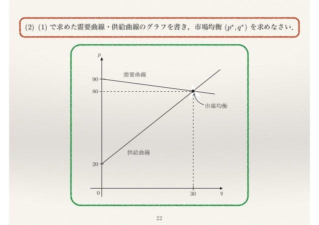 『経済学で出る数学』1章(前半)