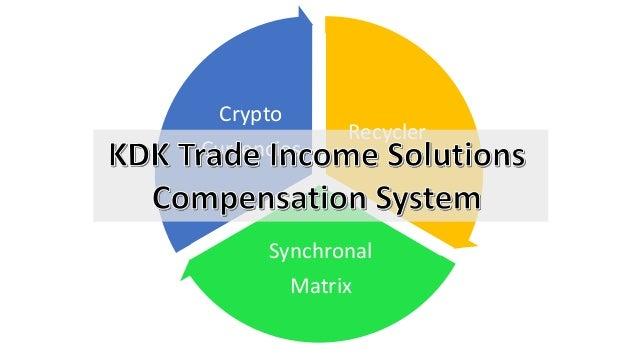 Recycler Synchronal Matrix Crypto Currencies