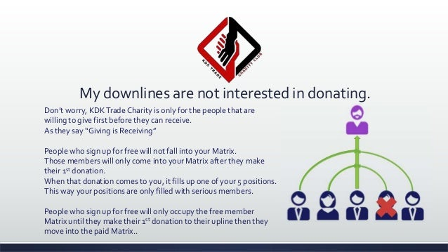 KDK Trade Charity Club - Plan B Presentation