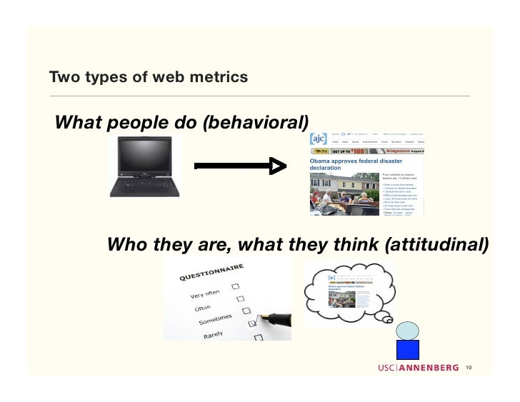 Two types of web metrics  What people do (behavioral)           Who they are, what they think (attitudinal)               ...