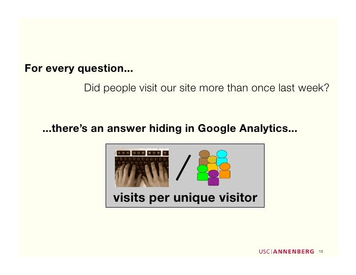 For every question...            Did people visit our site more than once last week?      ...there's an answer hiding in G...