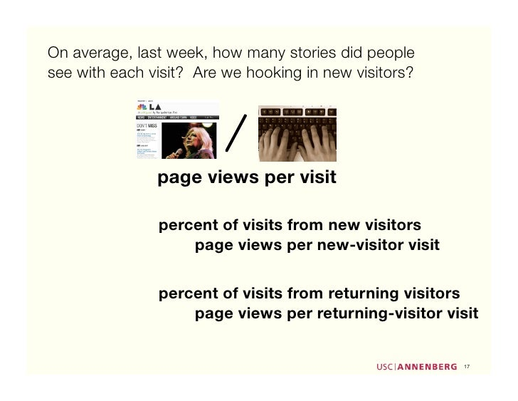 On average, last week, how many stories did people see with each visit? Are we hooking in new visitors?                   ...