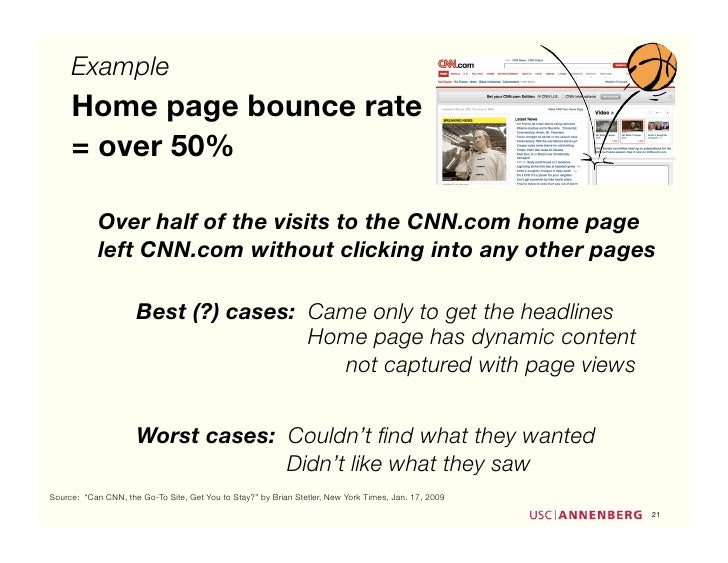 Example      Home page bounce rate      = over 50%              Over half of the visits to the CNN.com home page          ...