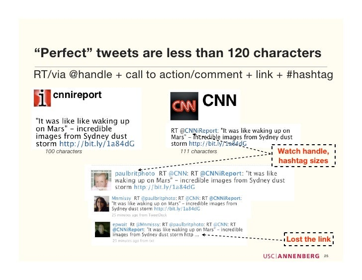 """""""Perfect"""" tweets are less than 120 characters RT/via @handle + call to action/comment + link + #hashtag       100 characte..."""