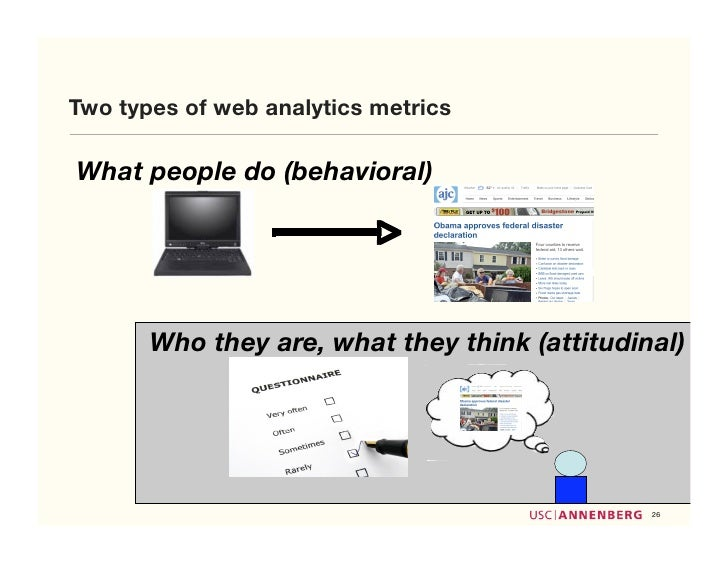 Two types of web analytics metrics  What people do (behavioral)            Who they are, what they think (attitudinal)    ...