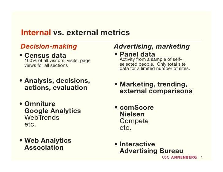 Internal vs. external metrics Decision-making                       Advertising, marketing • Census data                  ...
