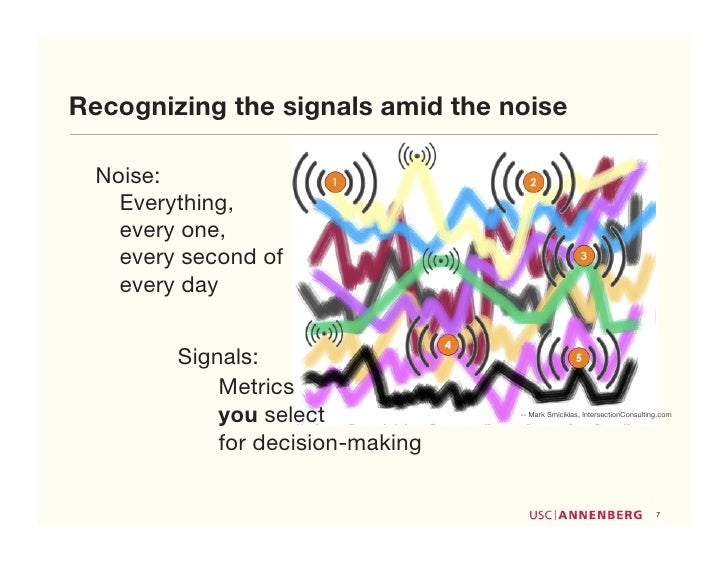 Recognizing the signals amid the noise    Noise:     Everything,     every one,     every second of     every day         ...