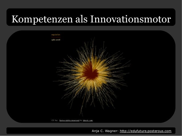Anja C. Wagner: http://edufuture.posterous.com Kompetenzen als Innovationsmotor CC by: Some rights reserved by blprnt_van