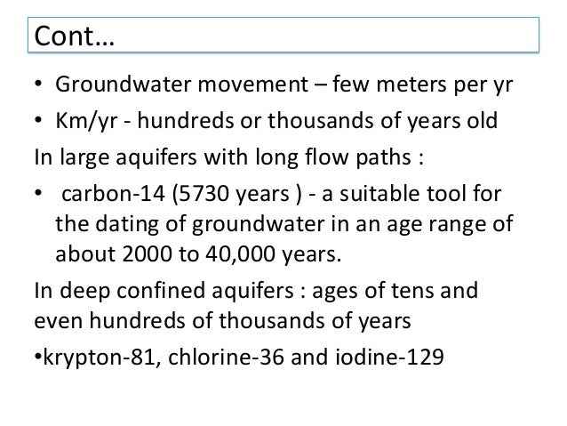 Carbon dating groundwater