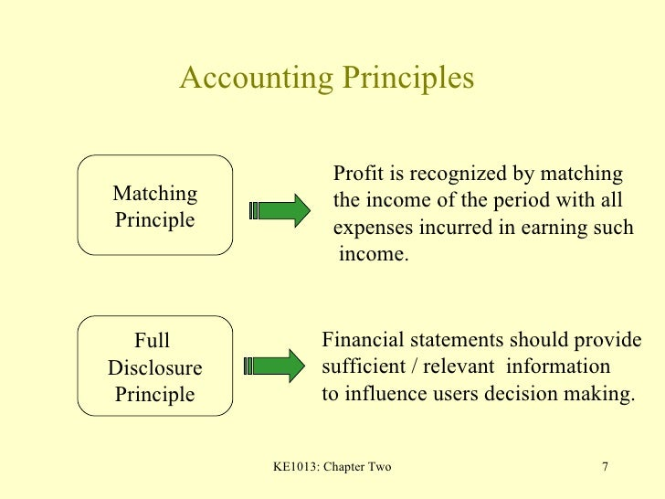 is accounting profit figure a measure of true profit of an organizations It should be noted that the result of the business determined through trading account is not true result  accounting period  profit making organizations.