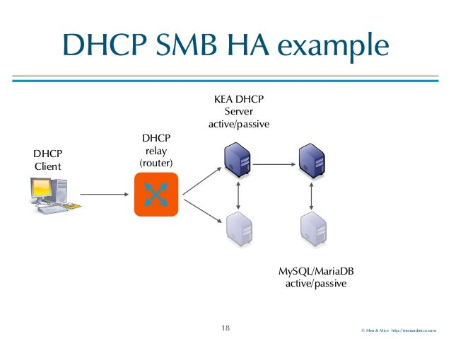 Kea DHCP – the new open source DHCP server from ISC