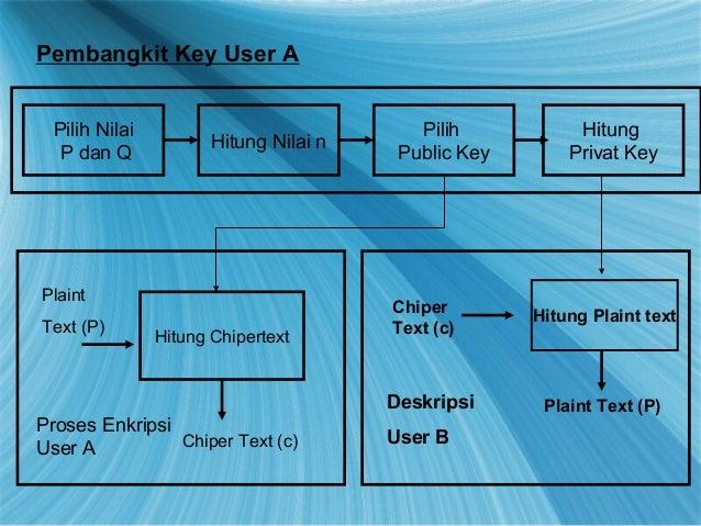 Diagram Klasifikasi Dari Kendali Modern on Teeth Labelling Worksheet