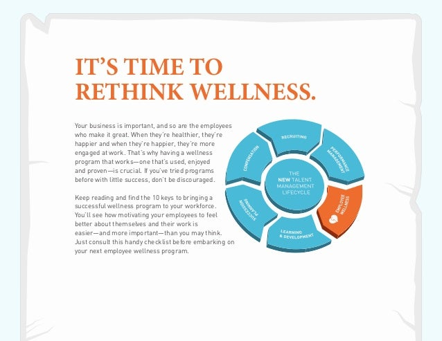 The importance of a wellness program on employees