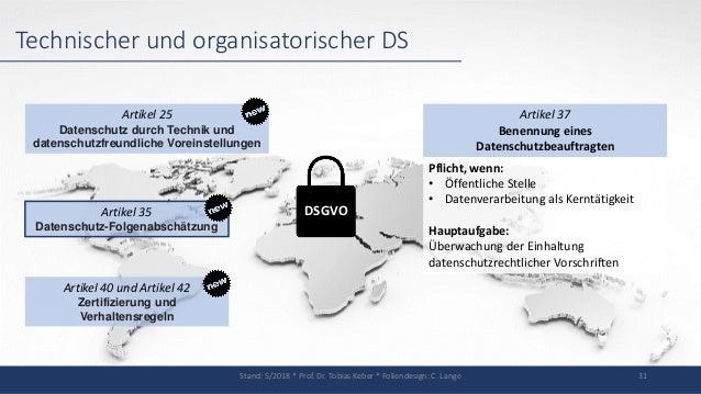 Dsgvo Veränderungen Und Folgen Für Den Hochschulbereich Slides Pro