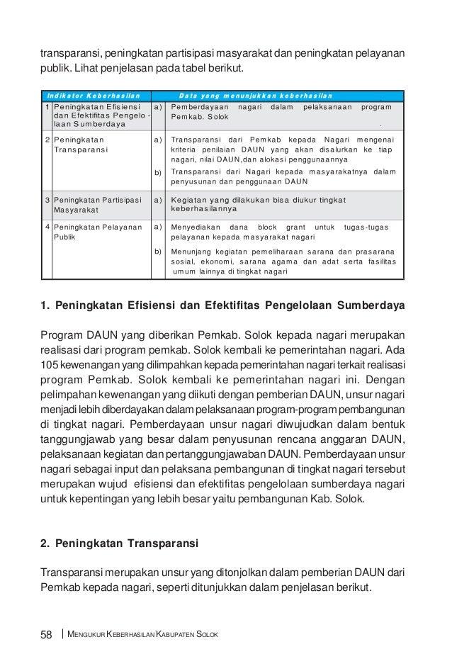 Contoh Laporan Hasil Kegiatan Studi Kasus Laporan Project Java Tugas Pak Prayudi Welcome My