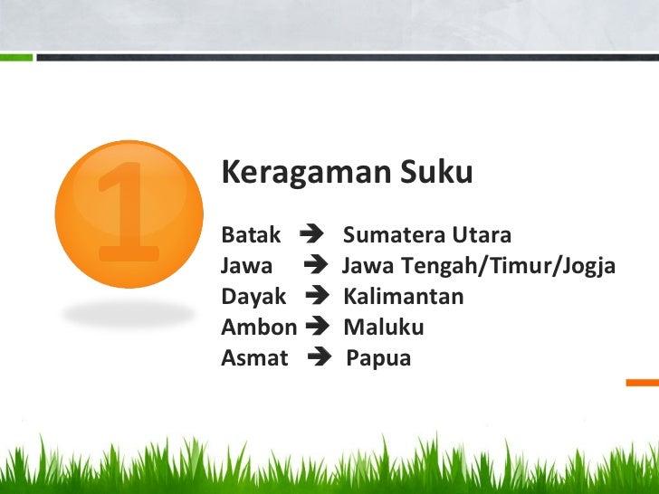 Keragaman SukuBatak    Sumatera UtaraJawa     Jawa Tengah/Timur/JogjaDayak    KalimantanAmbon    MalukuAsmat    Papua