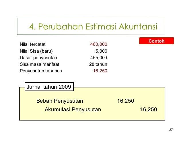 Kebijakan Akuntansi Perubahan Estimasi Akuntansi Amp Kesalahan