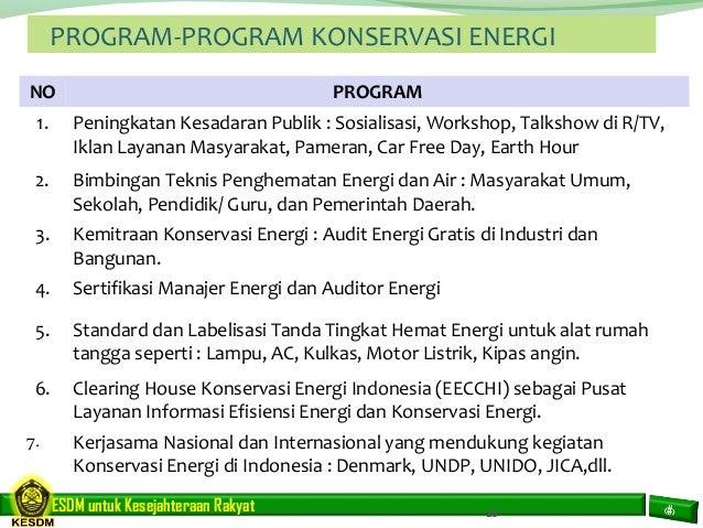 Kebijakan Dan Program Konservasi Energi