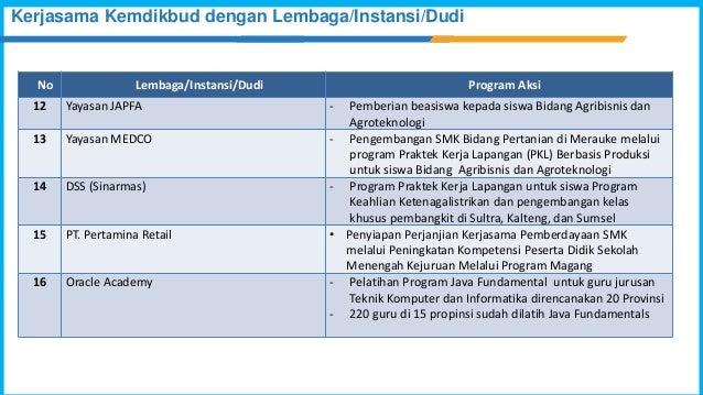 No Lembaga/Instansi/Dudi Program Aksi 12 Yayasan JAPFA - Pemberian beasiswa kepada siswa Bidang Agribisnis dan Agroteknolo...