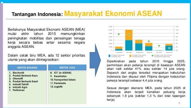 Tantangan Indonesia: Masyarakat Ekonomi ASEAN 8 Diperkirakan pada tahun 2010 hingga 2025, permintaan akan pekerja terampil...