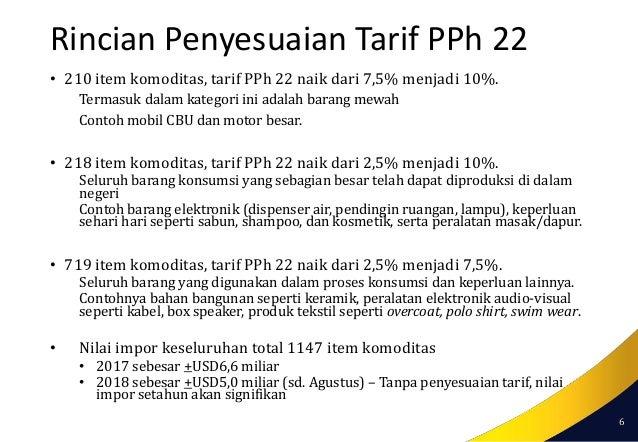 contoh strategi perdagangan komoditas bursa efek indonesia trading hours