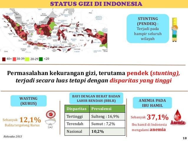 Jurnal Doc : prevalensi di indonesia gagal jantung k