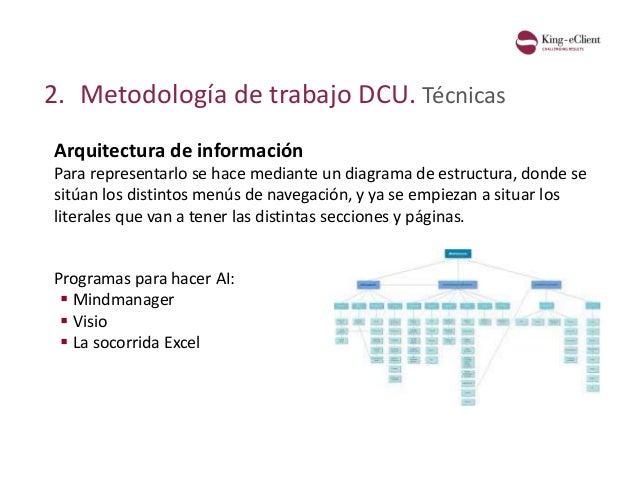 2. Metodología de trabajo DCU. Técnicas Arquitectura de información Para representarlo se hace mediante un diagrama de est...