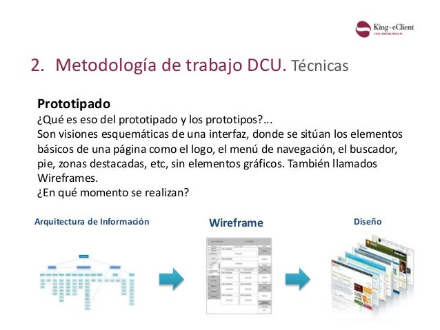 2. Metodología de trabajo DCU. Técnicas Prototipado ¿Qué es eso del prototipado y los prototipos?... Son visiones esquemát...