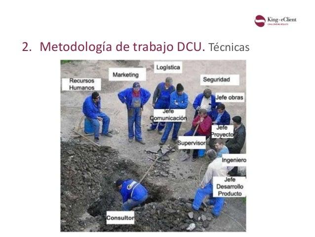 2. Metodología de trabajo DCU. Técnicas