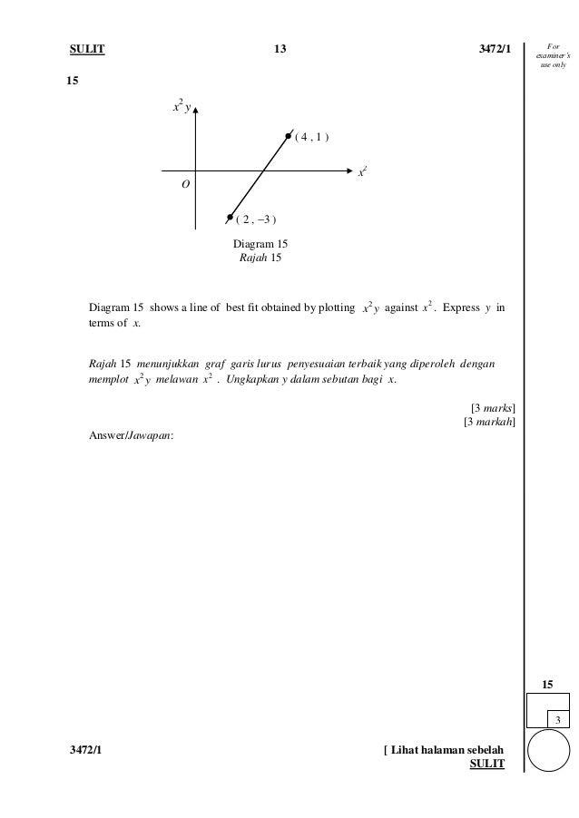 SULIT 13 3472/1 3472/1 [ Lihat halaman sebelah SULIT 15 Diagram 15 shows a line of best fit obtained by plotting 2 x y aga...