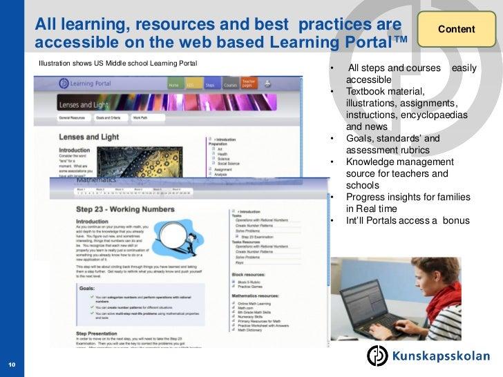 Image result for kunskapsskolan learning portal