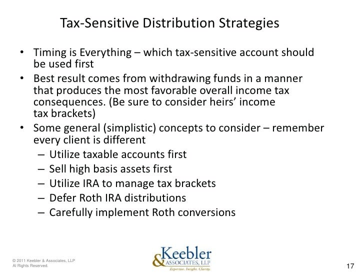Tax efficient trading strategies