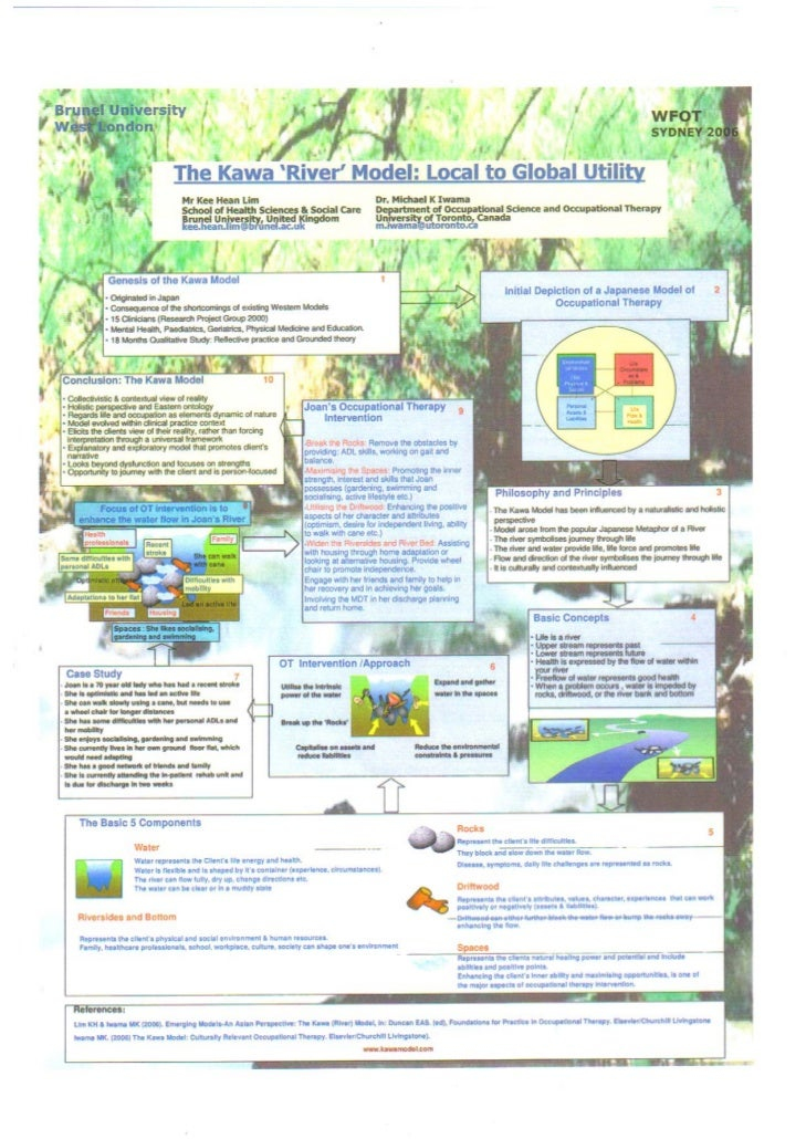 "The Kawa ""River"" Model: Local to Global Utility"