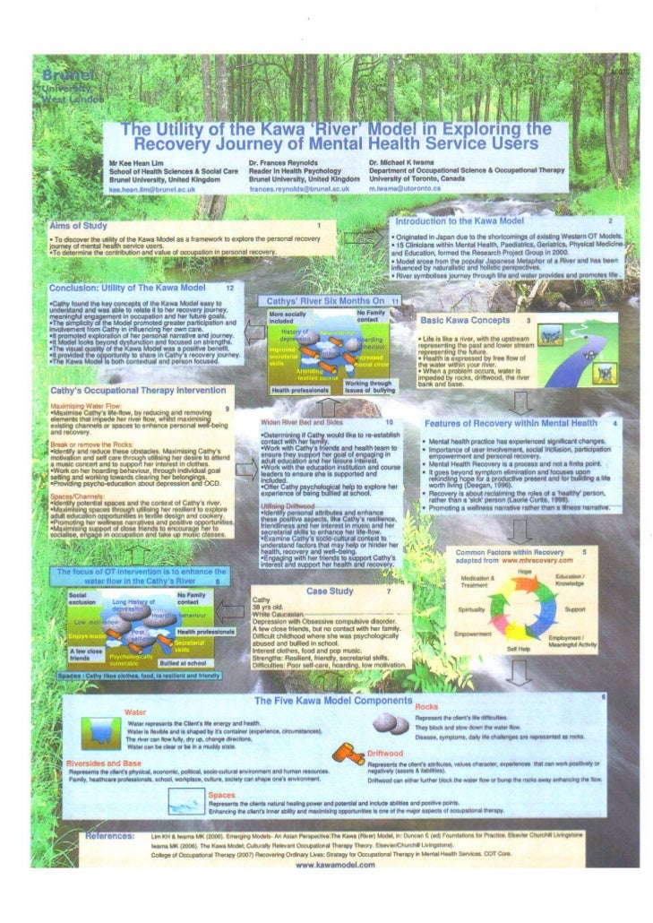 """The Utility of the Kawa """"River"""" Model in Exploring the Recovery Journey of Mental Health Service Users"""