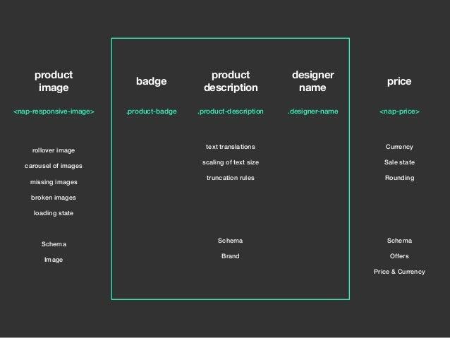 <nap-product-list>