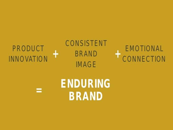 EDV gestütztes Marketing: Ein