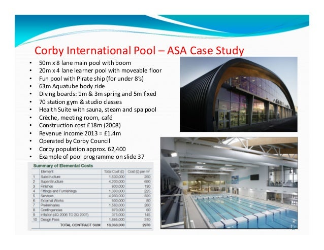 Keep A 50m Pool In Coventry
