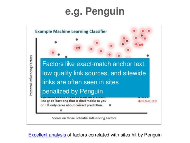 e.g. Penguin  Factors like exact-match anchor text, low quality link sources, and sitewide links are often seen in sites p...