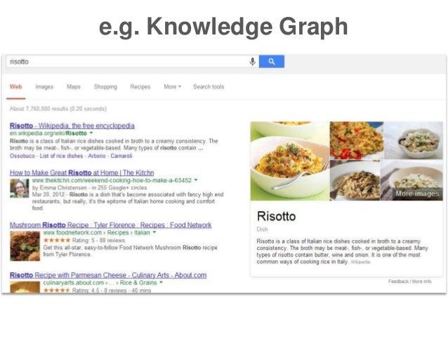 e.g. Knowledge Graph