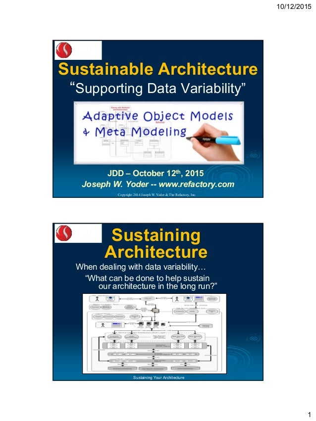 "10/12/2015 1 Sustainable Architecture ""Supporting Data Variability"" Copyright 2014 Joseph W. Yoder & The Refactory, Inc. J..."