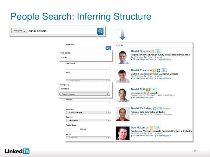 People Search: Scale<br /><ul><li>120M+ members