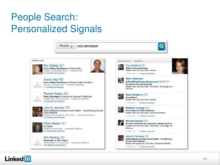 People Search: Faceted Search<br />14<br />