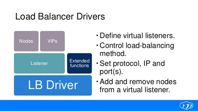 Load Balancer Drivers Define virtual listeners. Control load-balancing method. Set protocol, IP and port(s). Add and r...
