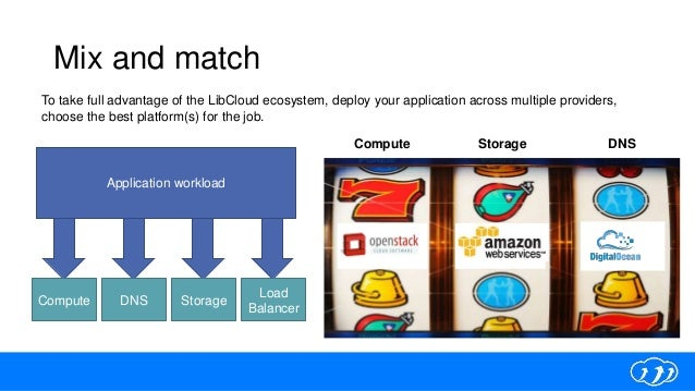 Mix and match Compute Storage DNS Application workload To take full advantage of the LibCloud ecosystem, deploy your appli...
