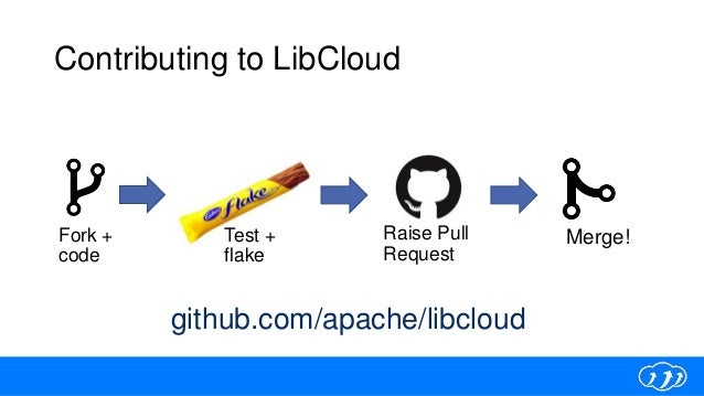 Contributing to LibCloud Fork + code Raise Pull Request Merge!Test + flake github.com/apache/libcloud
