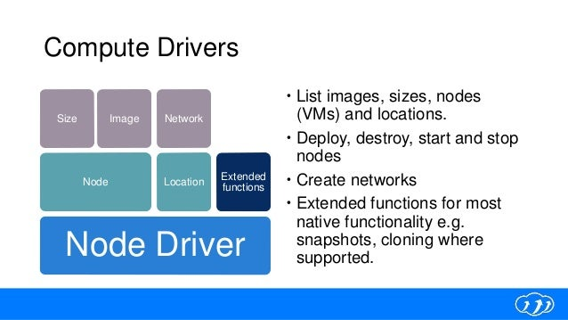 Compute Drivers Node Driver Node Size Image Location Network Extended functions  List images, sizes, nodes (VMs) and loca...
