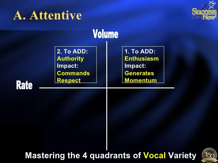 A. Attentive 1. To ADD:  Enthusiasm Impact:  Generates Momentum Volume Rate 2. To ADD:  Authority Impact:  Commands Respec...