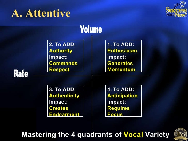 A. Attentive 1. To ADD:  Enthusiasm Impact:  Generates Momentum Volume Rate 4. To ADD:  Anticipation  Impact:  Requires Fo...