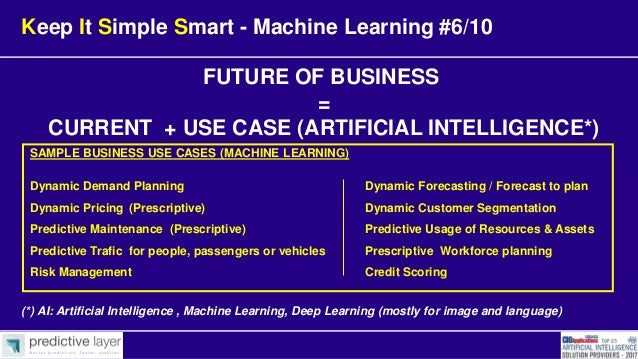 Keep It Simple Series AI Machine Learning lite